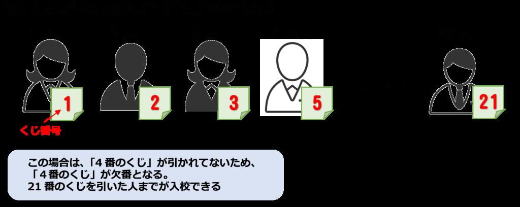 くじびき(全員合格)